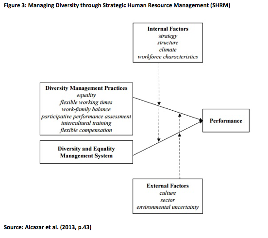 Staff turnover and its effect on a hotel's financial performance