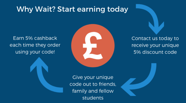 Earn cashback with our referral scheme