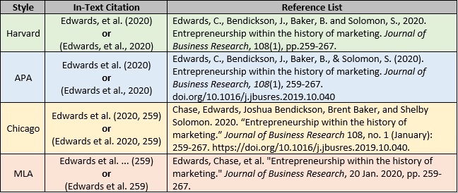 referencing_journnals_4_authors