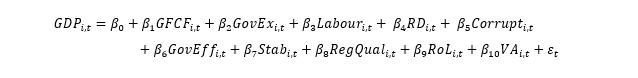 sample dissertation formulas